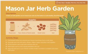 Cover photo for Mason Jar Herb Garden